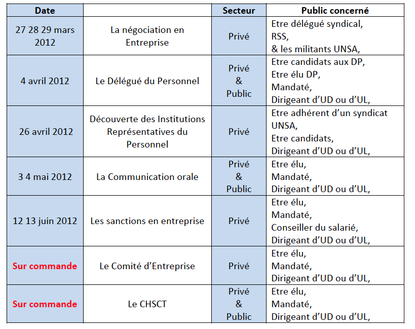 Plan De Formations Syndicales 1er Semestre 2012 Unsa Ur Auvergne Rhone Alpes